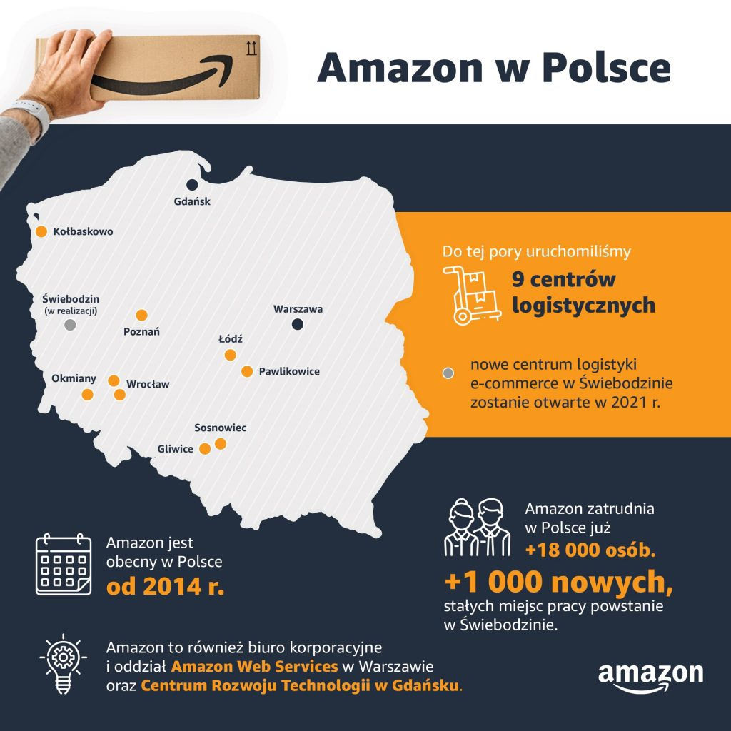 Amazon planuje uruchomienie Amazon.pl - Poilish Magazine